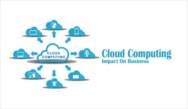 Cloud Computing: Impact On Business